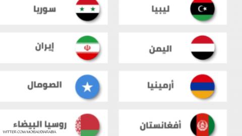 شملت القائمة 12 دولة